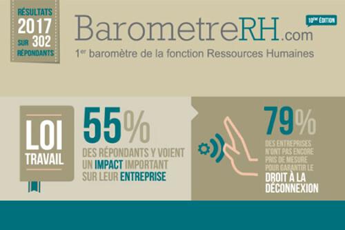 Miniature infographie Baromètre RH 2017