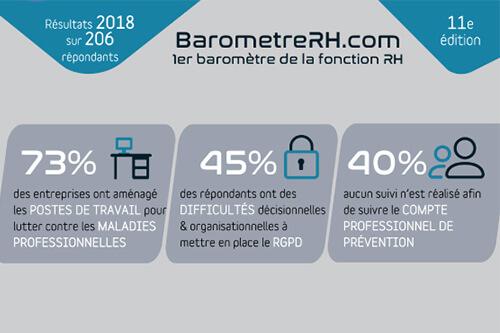 Miniature infographie Baromètre RH 2018